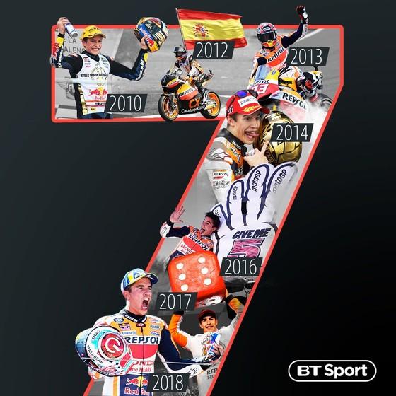 """Đua xe mô tô: Dovizioso đo đường, còn Marquez lại… """"đo size"""" cúp vô địch ảnh 7"""