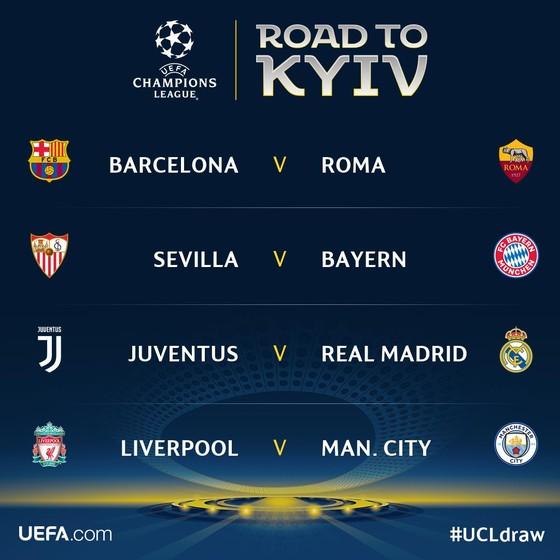 Bốc thăm Champions League: Đại chiến Tây Ban Nha – Italia, Liverpool đụng Man.City ảnh 1