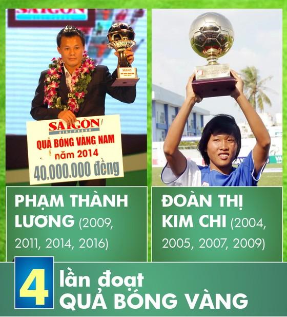 Những kỷ lục gia của giải thưởng Quả bóng vàng Việt Nam ảnh 1