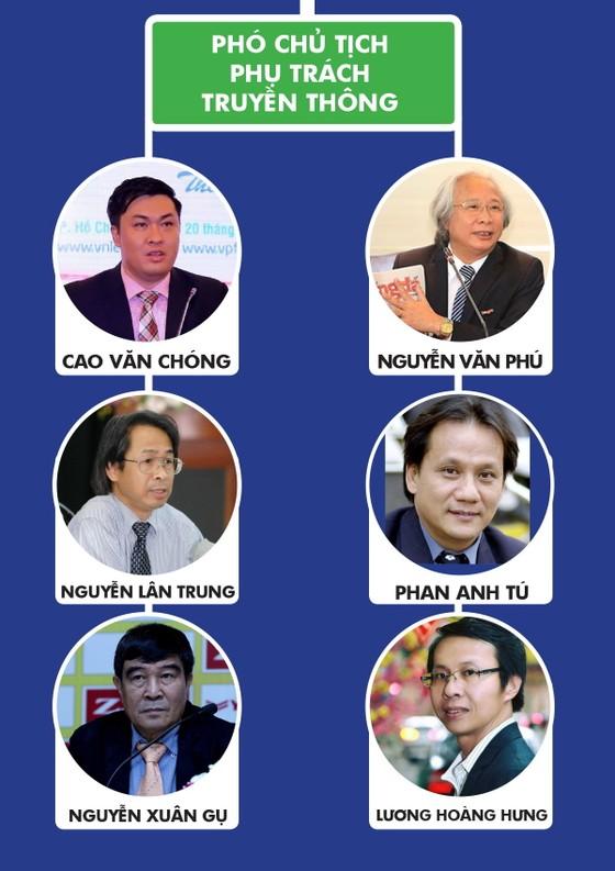 Ông Nguyễn Xuân Gụ nộp đơn từ chức ảnh 1