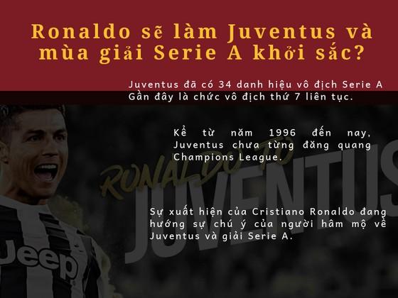 Ronaldo sẽ biến Juventus thành một thế lực lớn ảnh 5