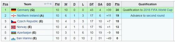Bảng C: Đức - Azerbaijan 5-1: Thắng hủy diệt ảnh 2