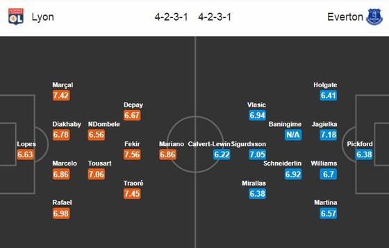 Lyon - Everton,  ảnh 1
