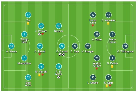 Cavani Di Maria lap cong Paris Saint Germain thang Nantes ảnh 1