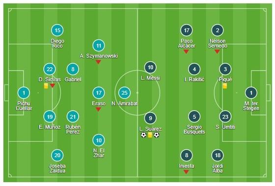 Suarez, Paulinho lap cong giup Barcelona thang Leganes  ảnh 1