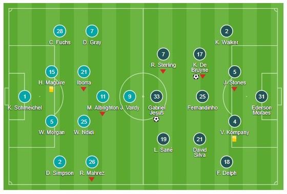 Manchester City thang Leicester tiep tuc dau bang ảnh 1