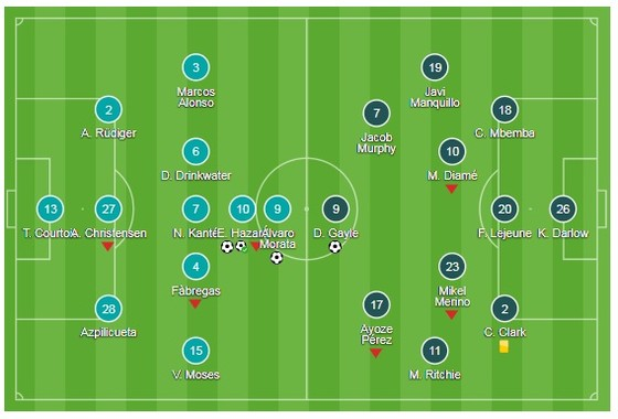 Hazard lập cú đúp, Chelsea tiếp chuỗi 6 trận thắng ảnh 1