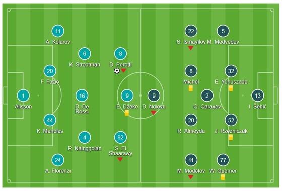 Perotti giúp Roma dẫn đầu bảng ảnh 1