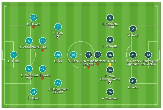 Harry Kane mờ nhạt, Tottenham suýt thua ảnh 1