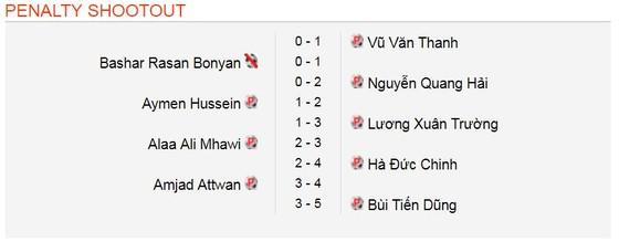 U23 Việt Nam - U23 Iraq 3-3 (luân lưu 5-3): Viết tiếp chuyện cổ tích ảnh 1