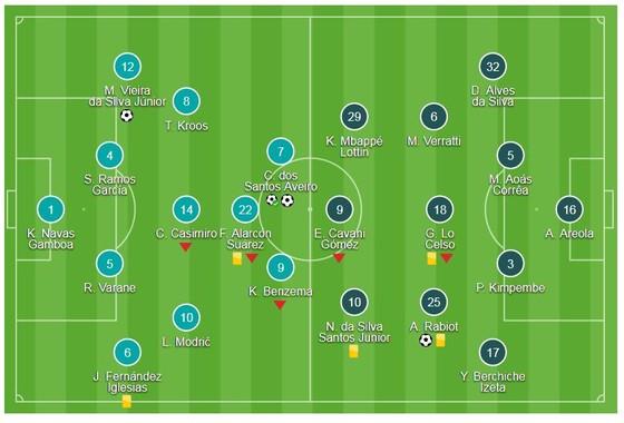 Ronaldo tỏa sáng, hạ gục Neymar ảnh 1