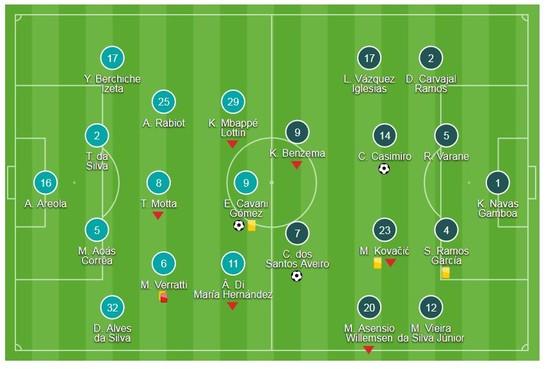 Ronaldo,Casemiro tiễn PSG... ảnh 1
