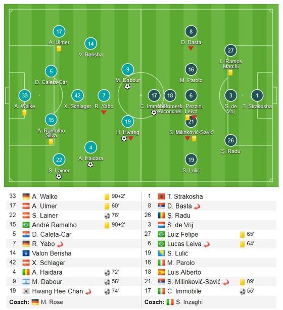 Ngược dòng 20 phút loại Lazio ảnh 1