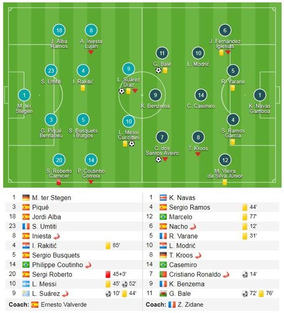 Messi-Ronaldo, Suarez-Bale kỳ phùng địch thủ ảnh 1