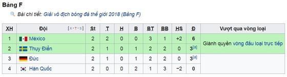 Bảng F, Đức - Thụy Điển 2-1: Người hùng Toni Kroos mang xe tăng hồi sinh ảnh 1