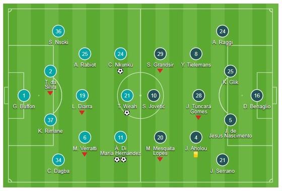 PSG - AS Monaco 4-0: Di Maria lập cú đúp giúp Thomas Tuchel có quà ra mắt ảnh 1