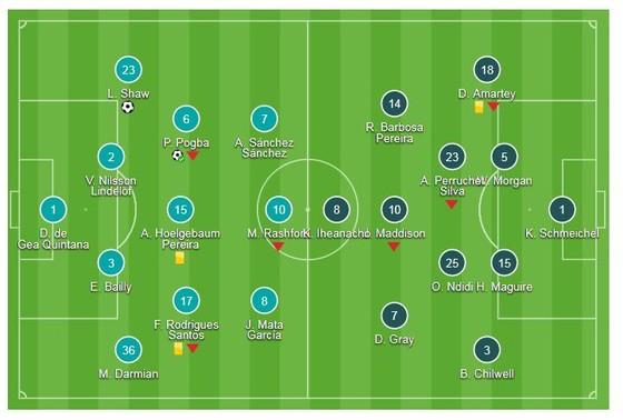 Man United - Leicester 2-1: Pogba, Luke Shaw lập công, Mourinho khai màn thuận lợi ảnh 1