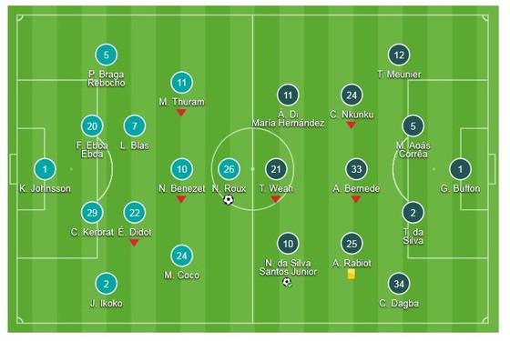 Guingamp - PSG 1-3: Neymar gỡ hòa, Kylian Mbappé ghi cú đúp ảnh 1