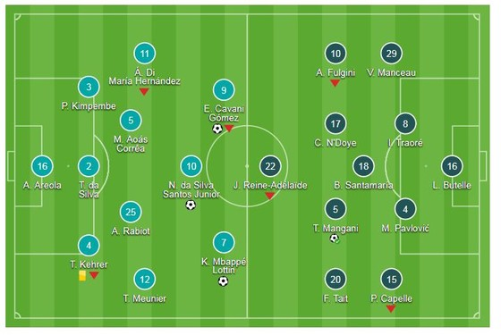 PSG - Angers 3-1: Cavani, Mbappe, Neymar tam tấu nổ súng ảnh 1