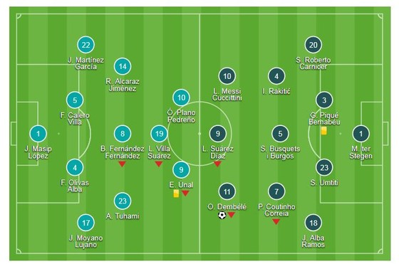 Real Valladolid - Barcelona 0-1: Griezmann gọi Dembele trả lời ảnh 1