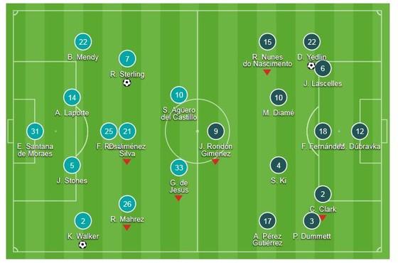 Man City - Newcastle 2-1: Sterling, Walker giúp Man xanh vượt ải ảnh 1