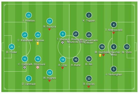 Watford - Tottenham 2-1: Deeney, Cathcart giúp Watford ngược dòng vào tốp 3  ảnh 1