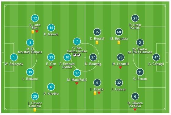 """Juventus - Sassuolo 2-1: Ronaldo """"thông nòng"""", Juve dẫn đầu bảng xếp hạng ảnh 1"""