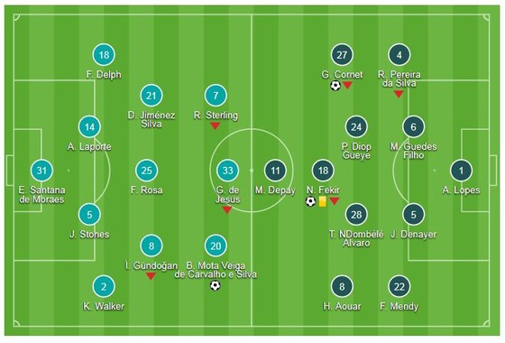 Man City - Lyon 1-2: Silva  ghi bàn nhưng Pep Guardiol khởi đầu không như ý ảnh 1