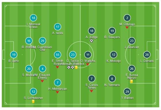 Arsenal - Brentford 3-1: Song sát Welbeck, Lacazette hạ gục đối thủ ảnh 1