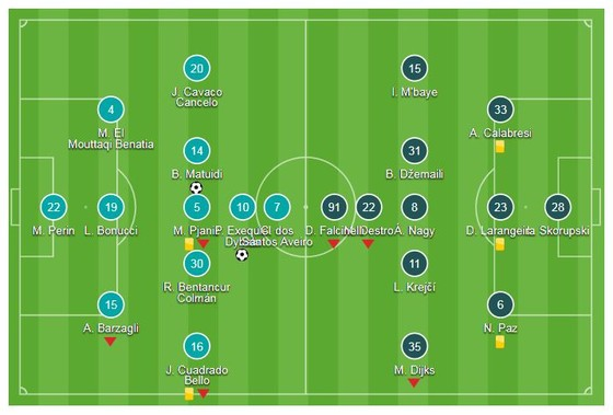 Juventus - Bologna 2-0: Dybala, Matuidi ghi bàn, Ronaldo kiến tạo đẹp mắt ảnh 1
