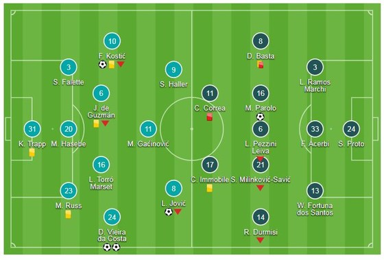 Eintracht Frankfurt - Lazio 4-1: Costa ghi cú đúp, trọng tài Serdar Gozubuyuk phải rút 2 thẻ đỏ ảnh 1