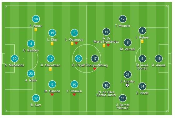 """Marseille - PSG 0-2: Mbappe, Draxler """"nổ súng"""", mang về trận thắng thứ 11 ảnh 1"""