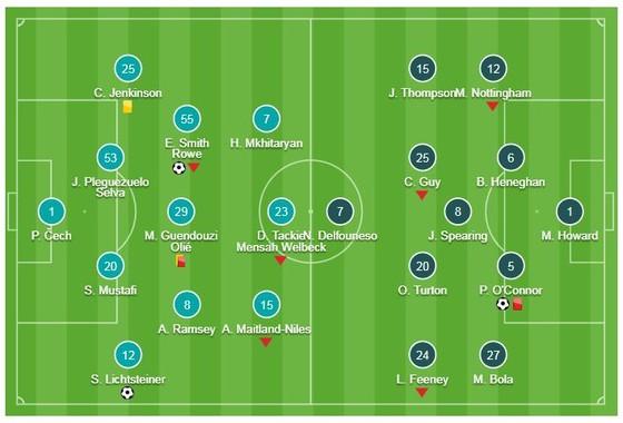 """Arsenal - Blackpool 2-1:Lichtsteiner và Smith-Rowe """"nổ súng"""" ảnh 1"""