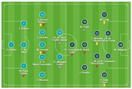 PSG - Lille 2-1: Song tấu Mbappe, Neymar tỏa sáng, HLV Tuchel 12 trận thắng ảnh 1