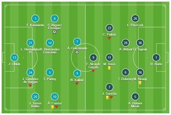 Atletico Madrid - Borussia Dortmund 2-0: Saul và Griezmann tỏa sáng ảnh 1