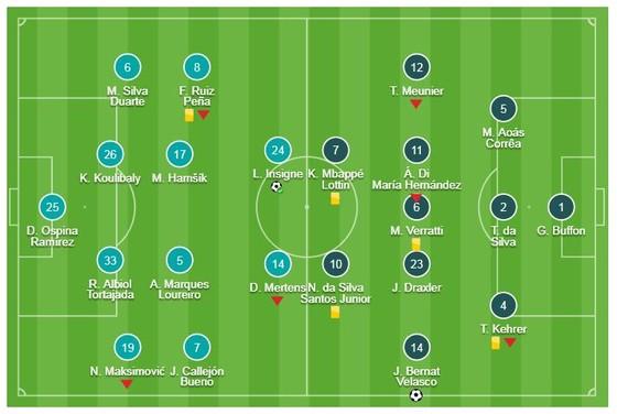 Napoli - PSG 1-1: Juan Bernat mở tỷ số, Buffon sai lầm chịu phạt ảnh 1
