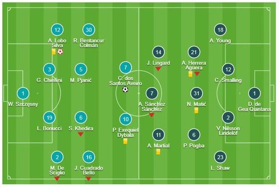 Juventus - Man United 1-2: Ronaldo tỏa sáng nhưng Mourinho kịp ngược dòng chiến thắng ảnh 1