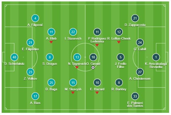 BATE Borisov - Chelsea 0-1: Giroud hóa người hùng ảnh 1