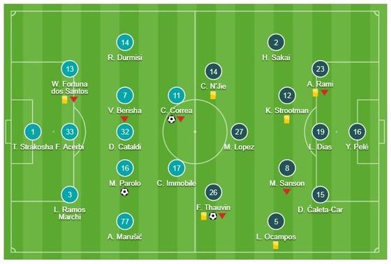 Lazio - Marseille 2-1: Parolo, Correa hạ đương kim Á quân ảnh 1
