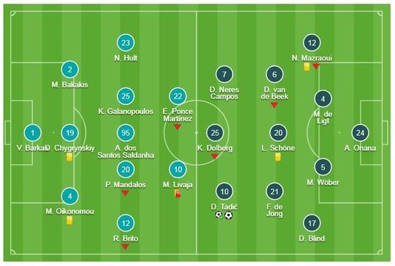 AEK Athens - Ajax 0-2: Dusan Tadic ghi bàn, CĐV Hà Lan bị ném bom xăng ảnh 1