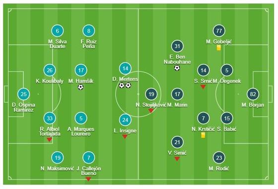 Napoli - Crvena Zvezda 3-1: Marek Hamsik mở tỷ số, Dries Mertens lập cú đúp ảnh 1