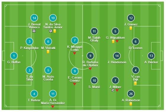 PSG - Liverpool 2-1: Bernat khai màn, Neymar hạ Jurgen Klopp ảnh 1