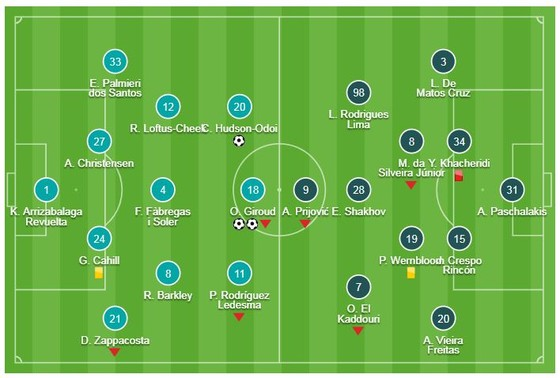 Chelsea - PAOK 4-0: Giroud lập cú đúp, Hudson-Odoi, Morata cũng góp công ảnh 1