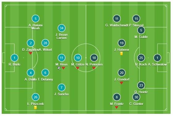 Borussia Dortmund - Freiburg 2-0: Marco Reus, Paco Alcacer củng cố ngôi đầu ảnh 1