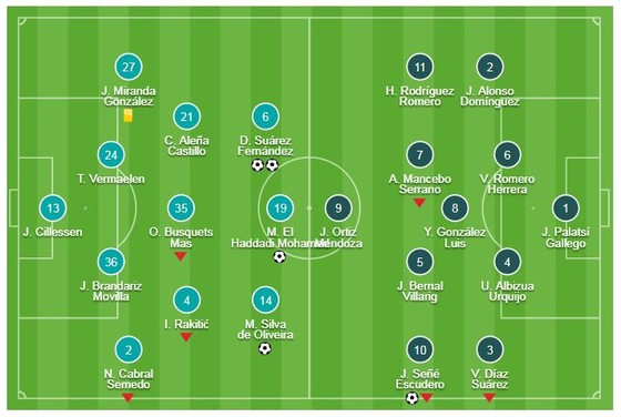 Barcelona - Leonesa 4-1: Dàn sao trẻ Munir, Denis Suarez, Malcom khoe tài ảnh 1