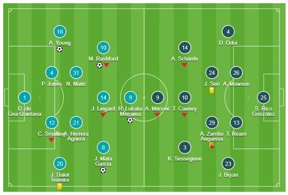 Man United - Fulham 4-1: Ashley Young, Mata, Lukaku và Rashford mở tiệc Old Trafford ảnh 1