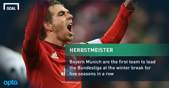 Bayern Munich lập kỷ lục mới ảnh 1