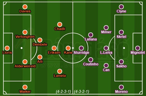 Tottenham-Liverpool: Vạn sự khởi đầu nan ảnh 2