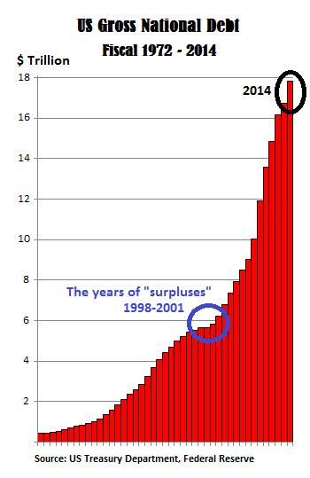 Khủng hoảng kinh tế 2016? ảnh 2