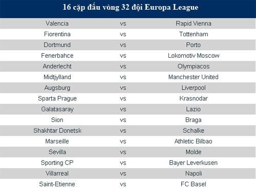 Bốc thăm vòng 1/8 Champions League ảnh 2